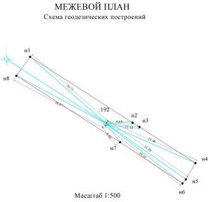 mez_plan_ch1